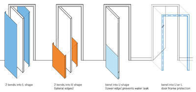 Gerflor Edges and Frames Door Protection