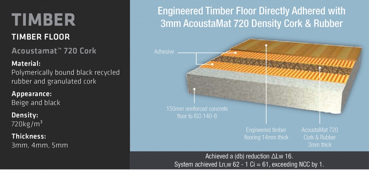 Acoustamat recycled rubber underlay timber v2